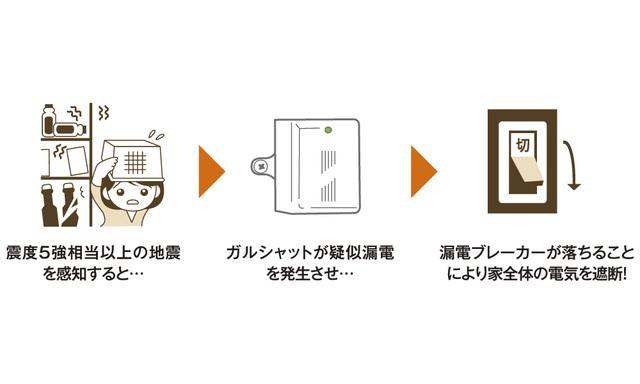 garushato_02.jpg